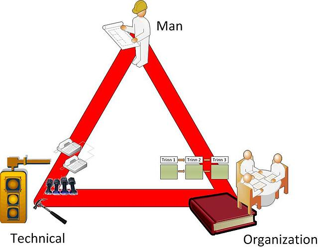 Image - MTO triangle - Barrier trilogy