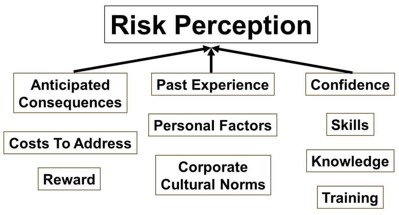 Risk-Perception-1.jpg