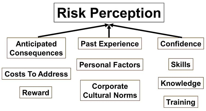 Risk-Perception-1.jpg